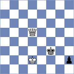 Erdogdu - Golubev (chess.com INT, 2021)