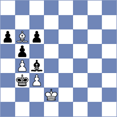 Piesik - Yilmaz (chess.com INT, 2021)