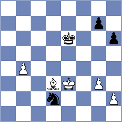 Ivic - Mukhutdinov (chess.com INT, 2020)