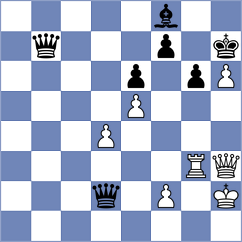 Kashlinskaya - Onischuk (chess.com INT, 2020)