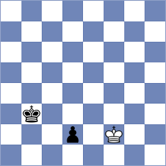 Jirovsky - Shirov (chess.com INT, 2021)