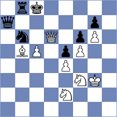 Harshavardhan - Zivkovic (chess.com INT, 2021)