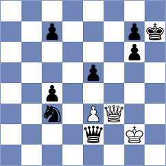 Santiago - Flores (chess.com INT, 2020)