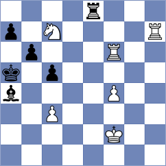 Jovic - Isajevsky (chess.com INT, 2020)