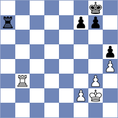 Sargissian - Dubov (chess.com INT, 2020)