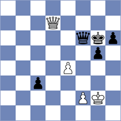 Tereladze - Liyanage (chess.com INT, 2020)