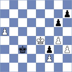 Rathanvel - Guliev (chess.com INT, 2020)