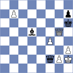 Weetik - Dmitrenko (chess.com INT, 2021)