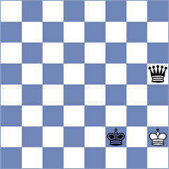 Rorrer - Jovic (chess.com INT, 2021)