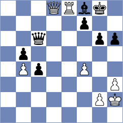 Urkedal - Perunovic (chess.com INT, 2020)