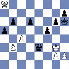 Tomiello - Ismagambetov (chess.com INT, 2020)