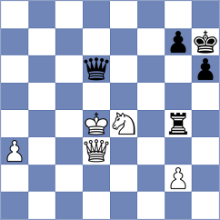 Dubov - Radjabov (chess24.com INT, 2020)
