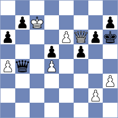 Khademalsharieh - Begunov (chess.com INT, 2021)