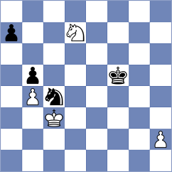 Jankovic - Parligras (chess.com INT, 2020)