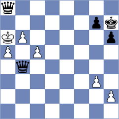Abdusattorov - Bocharov (chess.com INT, 2020)