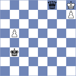 Sorensen - Sonis (chess.com INT, 2021)