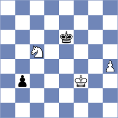 Ding - Leko (chess24.com INT, 2020)