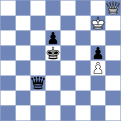 Hansch - Sergienko (chess.com INT, 2020)