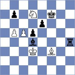 Ivanisevic - Kholin (chess.com INT, 2020)