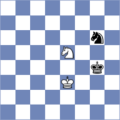 Sakun - Lopez Gracia (chess.com INT, 2021)