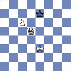 Serikbay - Prohorov (chess.com INT, 2021)