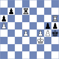 Bodnaruk - Golubka (chess.com INT, 2021)