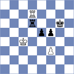Sjugirov - Cori (chess24.com INT, 2020)