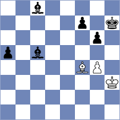 Blanco - Urjubdshzirov (chess.com INT, 2021)