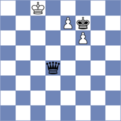 Batashevs - Blohberger (chess.com INT, 2020)