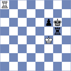Kozak - Colas (chess.com INT, 2020)