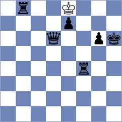 Rozovsky - Nitish (chess.com INT, 2020)