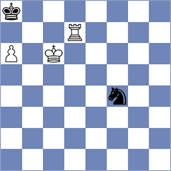 Brkic - Aronian (chess.com INT, 2020)