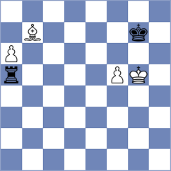 Nihal - Sargsyan (chess.com INT, 2020)