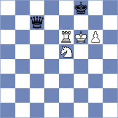 Golubka - Ognean (chess.com INT, 2021)