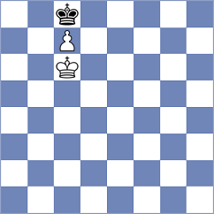 Ivanisevic - Nitish (chess.com INT, 2020)