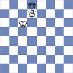 Dudzinski - Aung Thant Zin (chess.com INT, 2020)